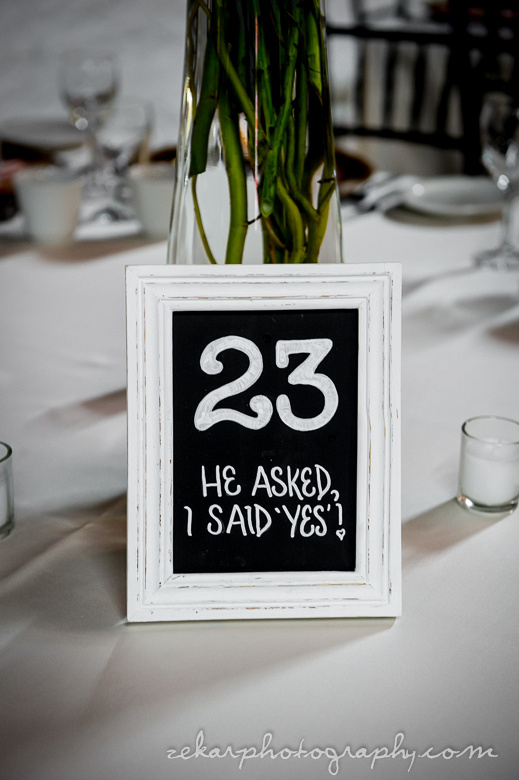table number creativity